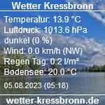 Wetter und Wassertemperatur in Kressbronn am Bodensee